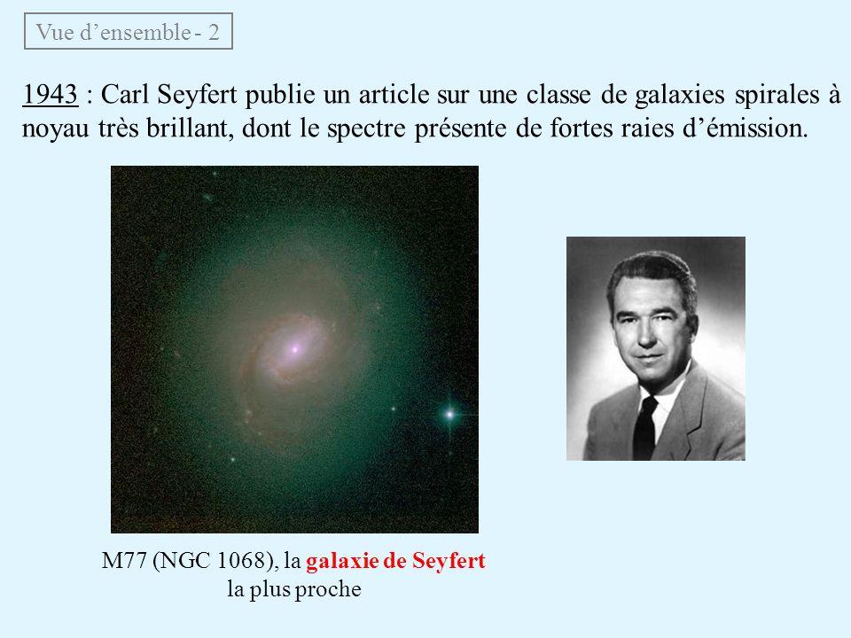 1943 : Carl Seyfert publie un article sur une classe de galaxies spirales à noyau très brillant, dont le spectre présente de fortes raies démission. M
