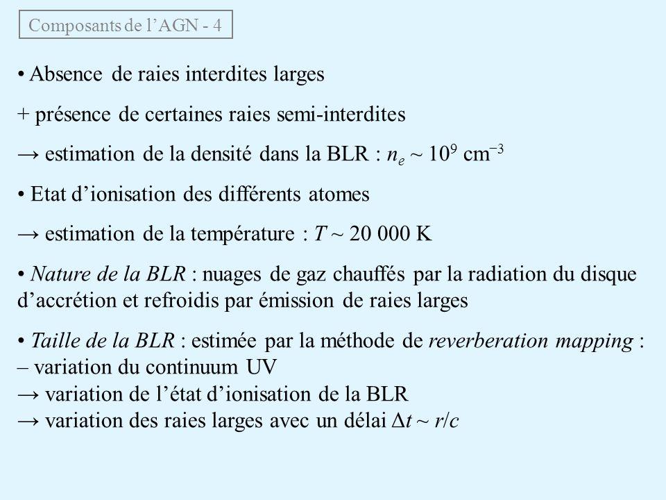 Composants de lAGN - 4 Absence de raies interdites larges + présence de certaines raies semi-interdites estimation de la densité dans la BLR : n e ~ 1