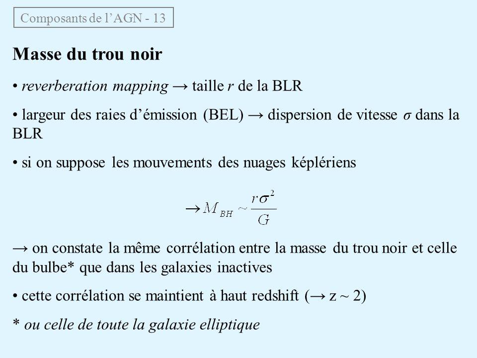 Masse du trou noir reverberation mapping taille r de la BLR largeur des raies démission (BEL) dispersion de vitesse σ dans la BLR si on suppose les mo