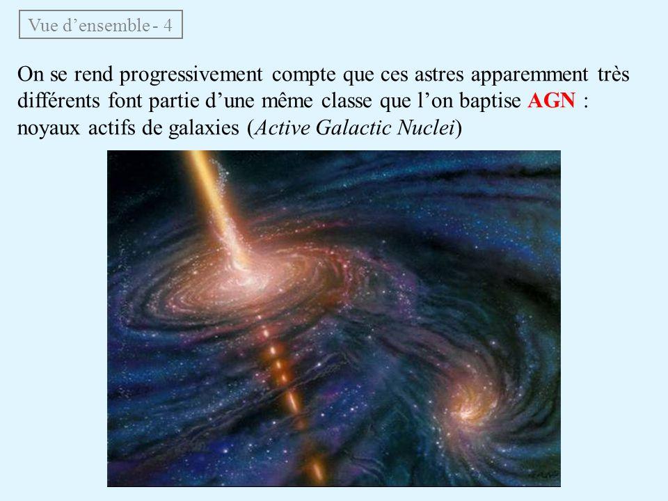 On se rend progressivement compte que ces astres apparemment très différents font partie dune même classe que lon baptise AGN : noyaux actifs de galax