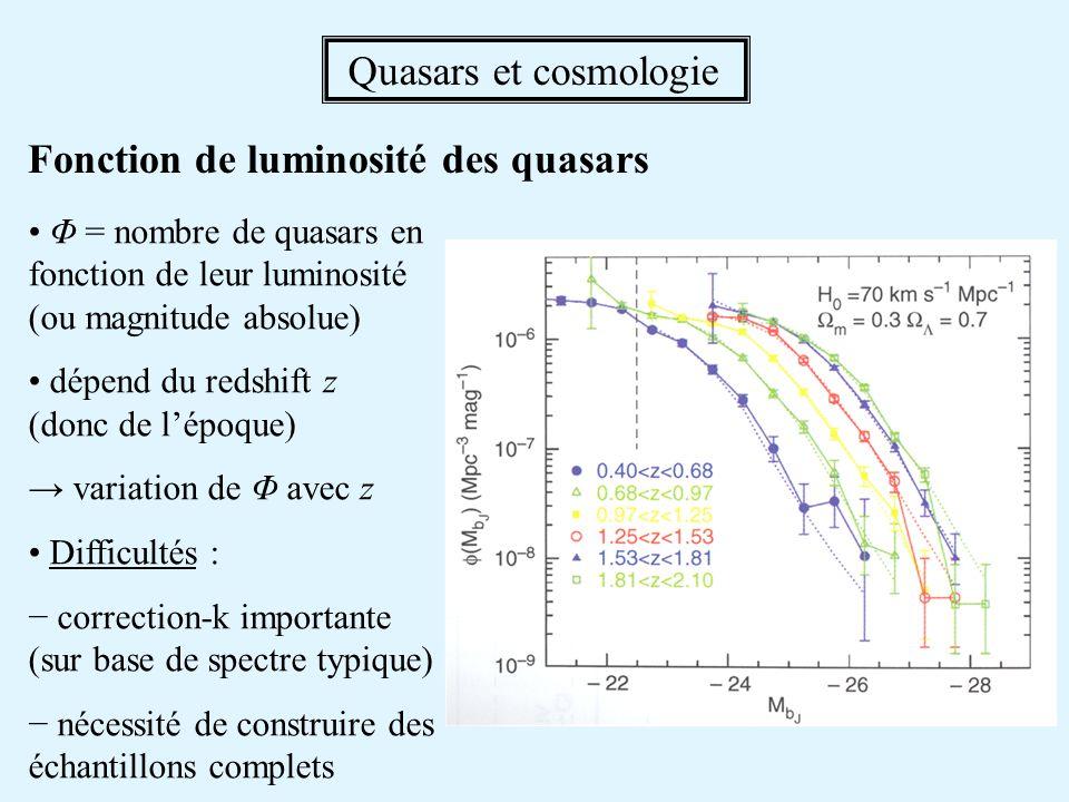 Quasars et cosmologie Fonction de luminosité des quasars Φ = nombre de quasars en fonction de leur luminosité (ou magnitude absolue) dépend du redshif