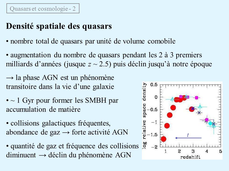 Densité spatiale des quasars nombre total de quasars par unité de volume comobile augmentation du nombre de quasars pendant les 2 à 3 premiers milliar
