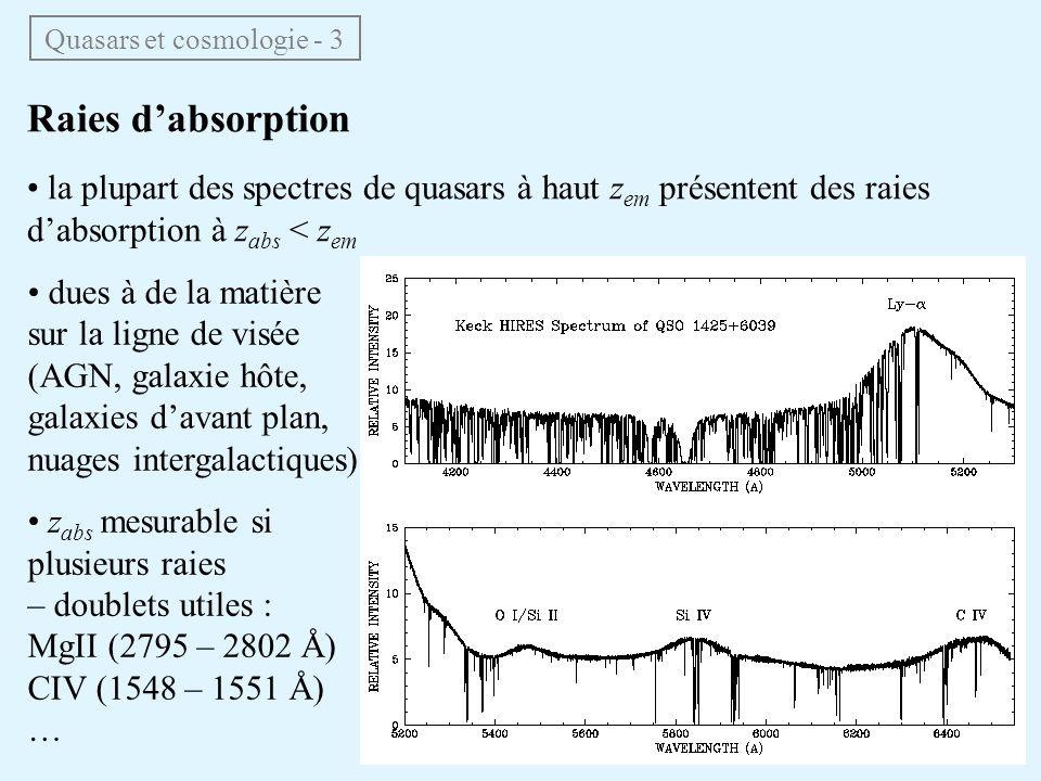 Raies dabsorption la plupart des spectres de quasars à haut z em présentent des raies dabsorption à z abs < z em Quasars et cosmologie - 3 dues à de l
