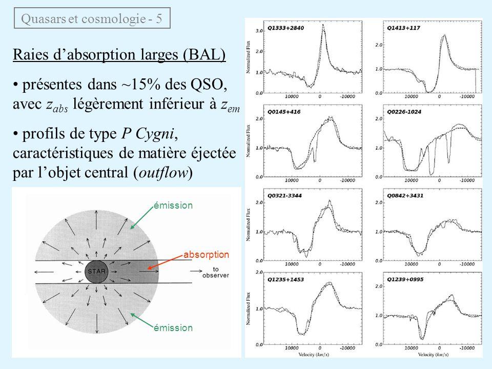Raies dabsorption larges (BAL) présentes dans ~15% des QSO, avec z abs légèrement inférieur à z em profils de type P Cygni, caractéristiques de matièr