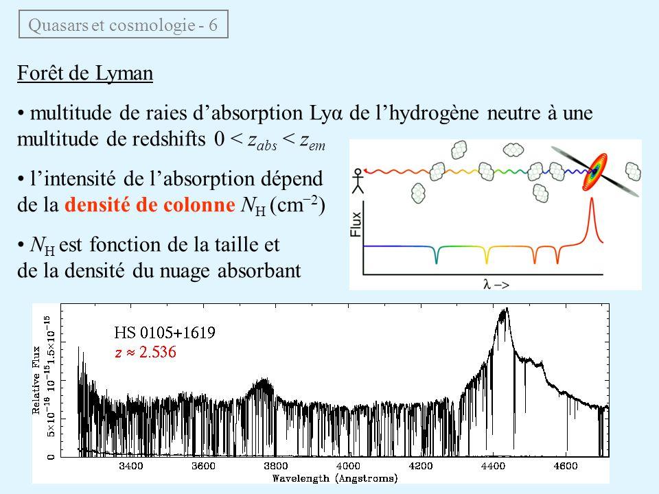 Forêt de Lyman multitude de raies dabsorption Lyα de lhydrogène neutre à une multitude de redshifts 0 < z abs < z em lintensité de labsorption dépend