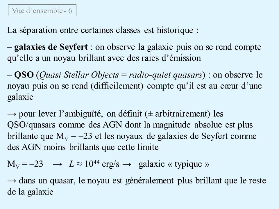 La séparation entre certaines classes est historique : – galaxies de Seyfert : on observe la galaxie puis on se rend compte quelle a un noyau brillant