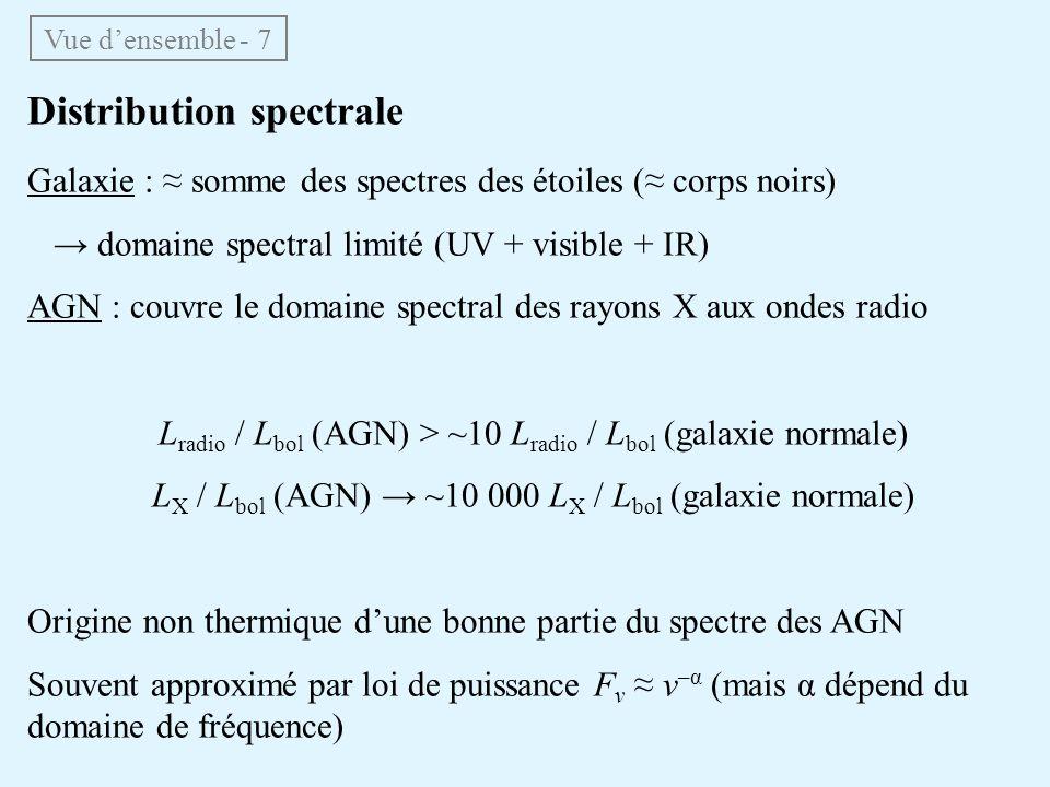 Distribution spectrale Galaxie : somme des spectres des étoiles ( corps noirs) domaine spectral limité (UV + visible + IR) AGN : couvre le domaine spe