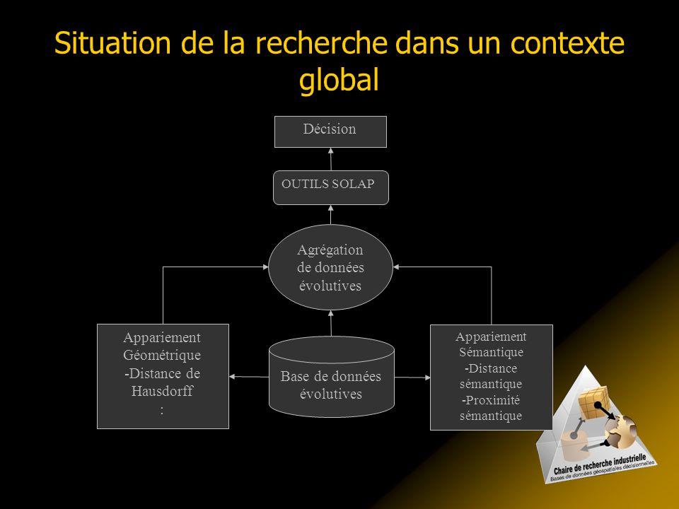 Situation de la recherche dans un contexte global Appariement Sémantique -Distance sémantique -Proximité sémantique Appariement Géométrique -Distance