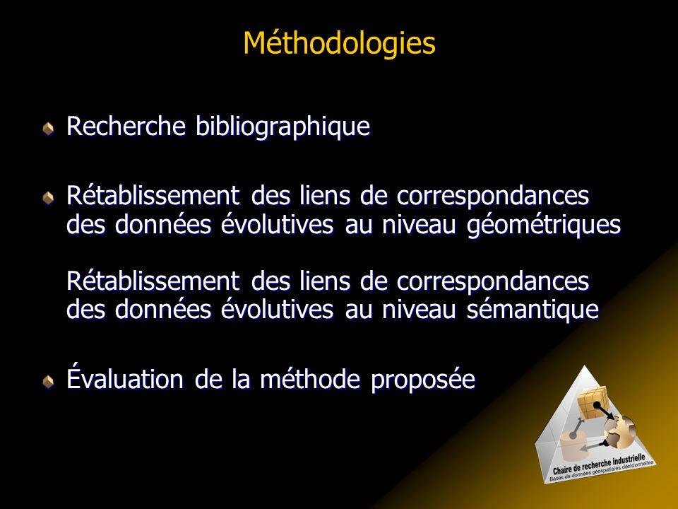 Méthodologies Recherche bibliographique Rétablissement des liens de correspondances des données évolutives au niveau géométriques Rétablissement des l