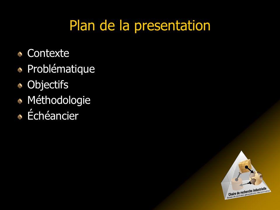 Plan de la presentation Contexte Problématique Objectifs Méthodologie Échéancier