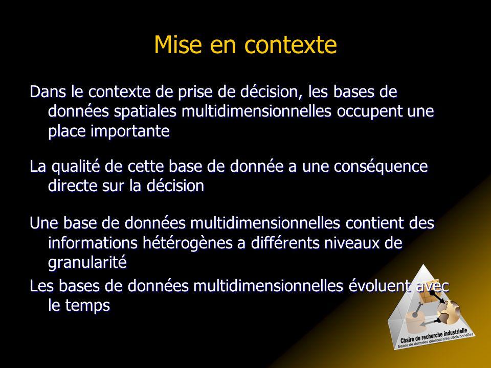 Mise en contexte Dans le contexte de prise de décision, les bases de données spatiales multidimensionnelles occupent une place importante La qualité d