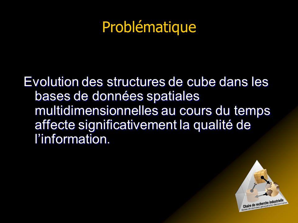 Problématique Evolution des structures de cube dans les bases de données spatiales multidimensionnelles au cours du temps affecte significativement la
