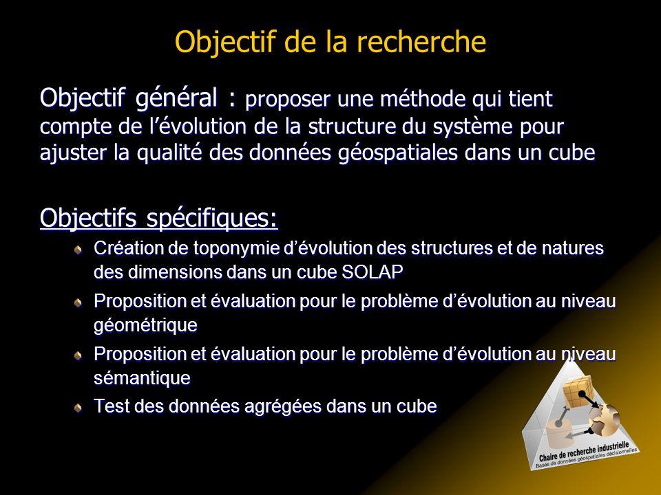 Objectif de la recherche Objectif général : proposer une méthode qui tient compte de lévolution de la structure du système pour ajuster la qualité des