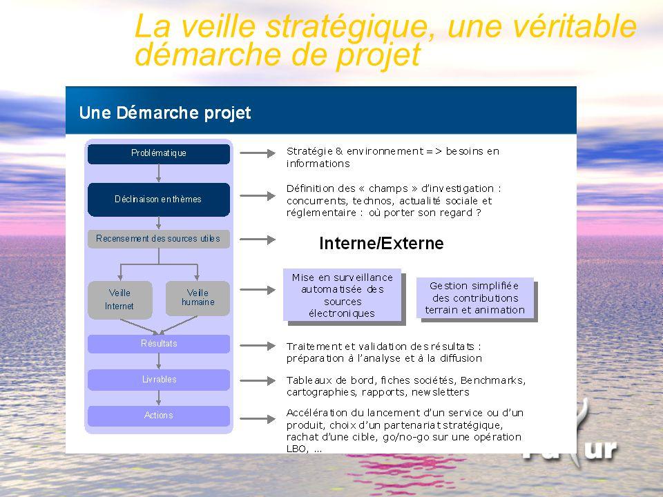La veille stratégique, une véritable démarche de projet