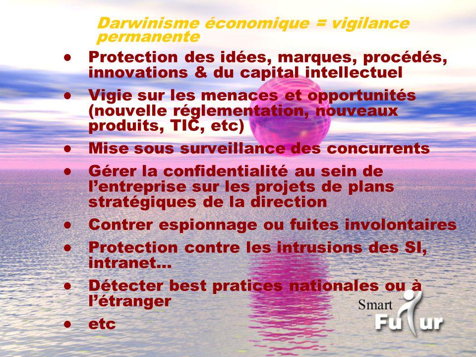 Darwinisme économique = vigilance permanente l Protection des idées, marques, procédés, innovations & du capital intellectuel l Vigie sur les menaces