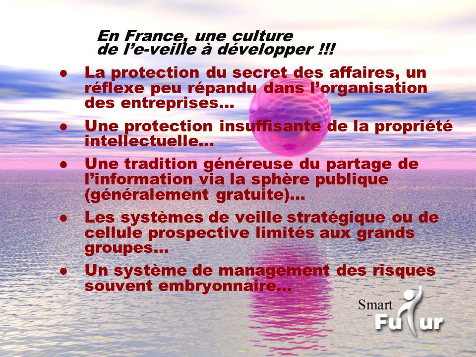 En France, une culture de le-veille à développer !!! l La protection du secret des affaires, un réflexe peu répandu dans lorganisation des entreprises