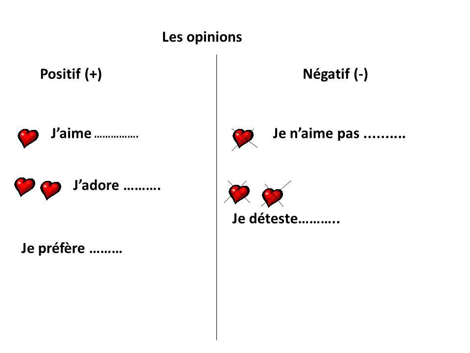 Les opinions Positif (+)Négatif (-) Jaime ……………. Jadore ……….
