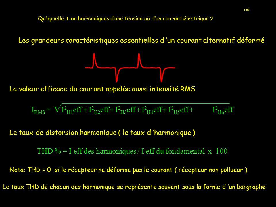 Quappelle-t-on harmoniques dune tension ou dun courant électrique ? Les grandeurs caractéristiques essentielles d un courant alternatif déformé I RMS