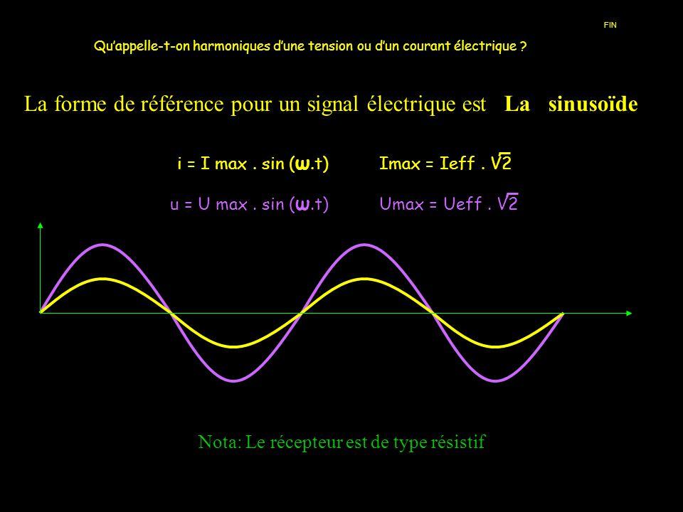 Nota: Le récepteur est de type résistif Quappelle-t-on harmoniques dune tension ou dun courant électrique ? La forme de référence pour un signal élect