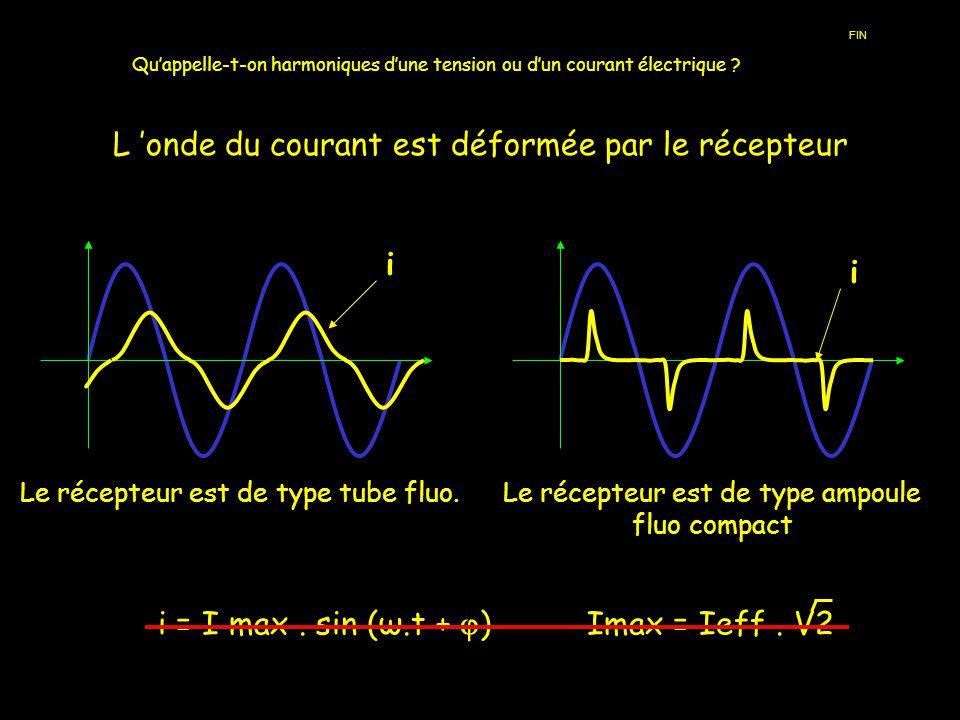 Quappelle-t-on harmoniques dune tension ou dun courant électrique ? Le récepteur est de type tube fluo.Le récepteur est de type ampoule fluo compact L