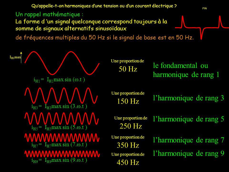 Quappelle-t-on harmoniques dune tension ou dun courant électrique ? Un rappel mathématique : La forme d un signal quelconque correspond toujours à la