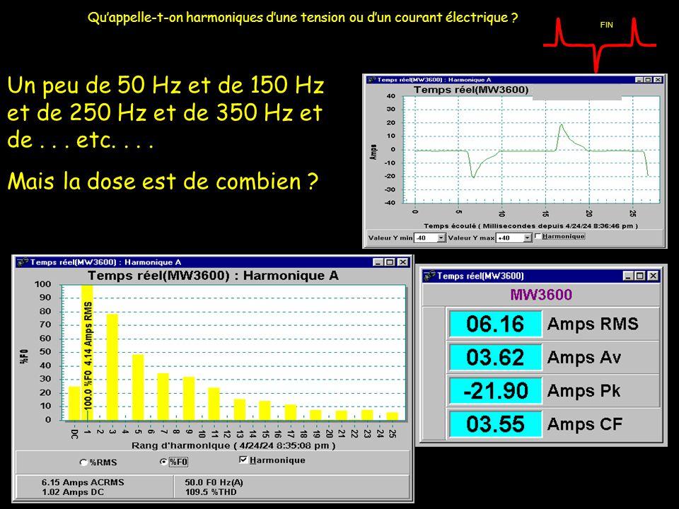 Quappelle-t-on harmoniques dune tension ou dun courant électrique ? Un peu de 50 Hz et de 150 Hz et de 250 Hz et de 350 Hz et de... etc.... Mais la do