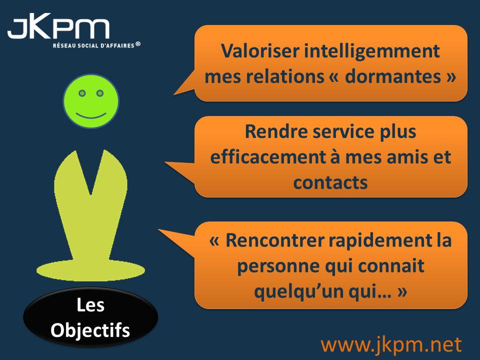 ® www.jkpm.net Valoriser intelligemment mes relations « dormantes » Rendre service plus efficacement à mes amis et contacts « Rencontrer rapidement la personne qui connait quelquun qui… » Les Objectifs