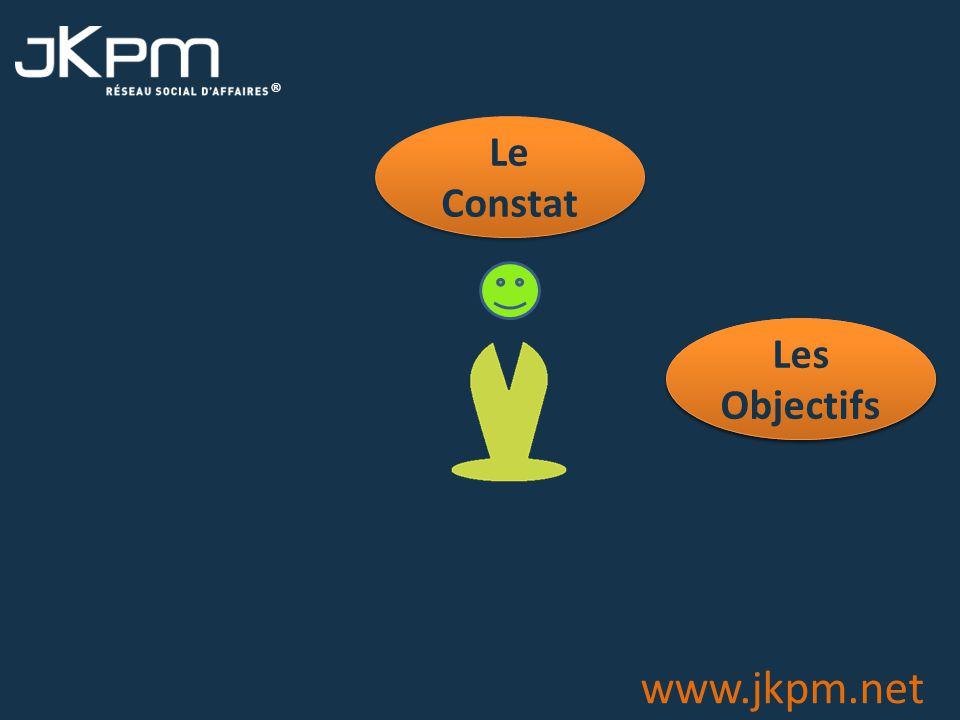 ® www.jkpm.net La Solution Les Objectifs Le Constat