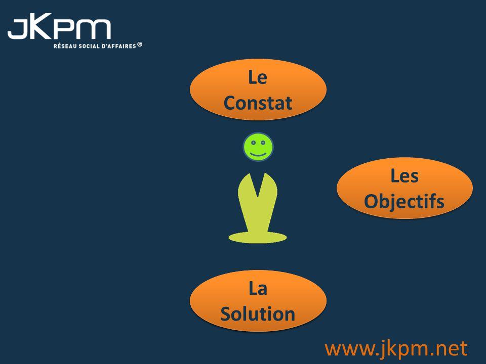 ® www.jkpm.net Les Garanties Le Constat Les Objectifs La Solution
