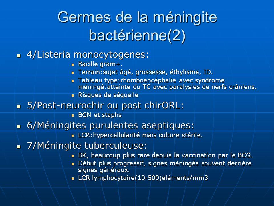 Germes de la méningite bactérienne(2) 4/Listeria monocytogenes: 4/Listeria monocytogenes: Bacille gram+. Bacille gram+. Terrain:sujet âgé, grossesse,