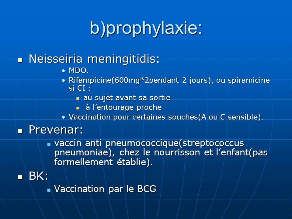 b)prophylaxie: Neisseiria meningitidis: Neisseiria meningitidis: MDO.MDO. Rifampicine(600mg*2pendant 2 jours), ou spiramicine si CI :Rifampicine(600mg