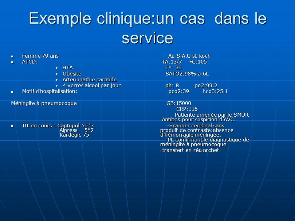 Exemple clinique:un cas dans le service Femme 79 ans Au S.A.U st Roch Femme 79 ans Au S.A.U st Roch ATCD: TA:13/7 FC:105 ATCD: TA:13/7 FC:105 HTA T°: