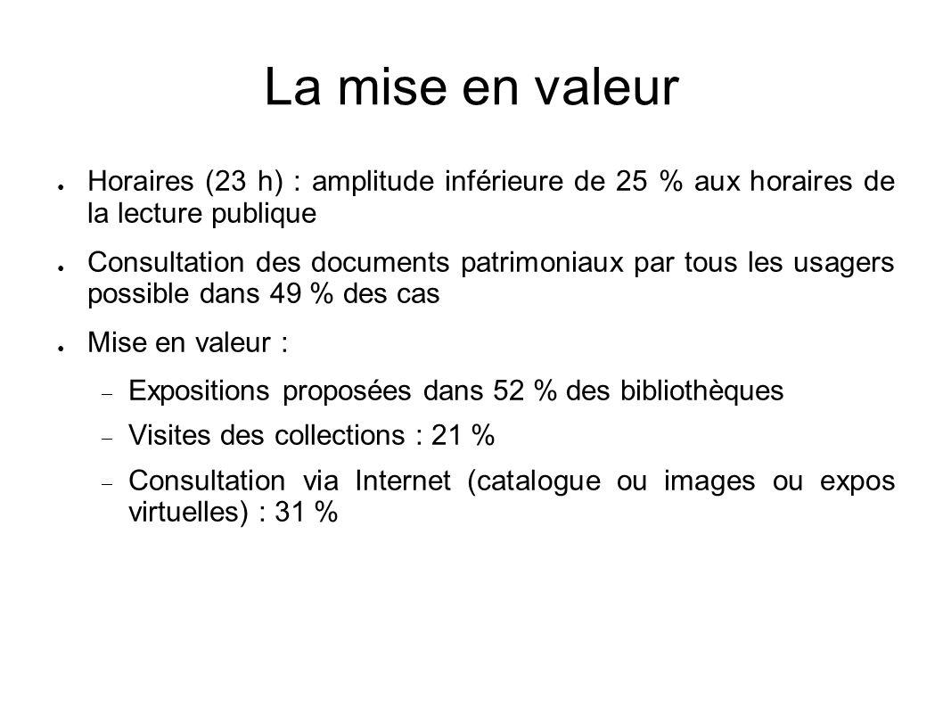 La mise en valeur Horaires (23 h) : amplitude inférieure de 25 % aux horaires de la lecture publique Consultation des documents patrimoniaux par tous