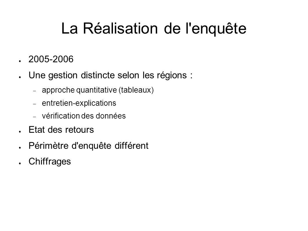 La Réalisation de l'enquête 2005-2006 Une gestion distincte selon les régions : approche quantitative (tableaux) entretien-explications vérification d