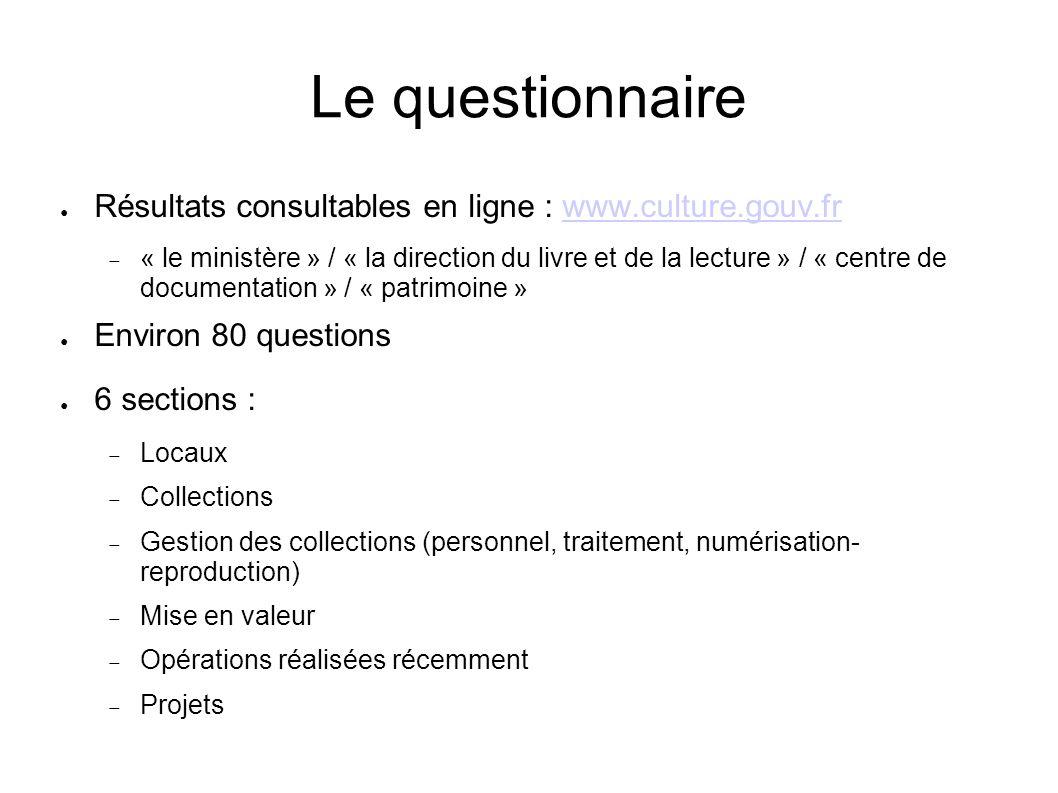 Le questionnaire Résultats consultables en ligne : www.culture.gouv.frwww.culture.gouv.fr « le ministère » / « la direction du livre et de la lecture