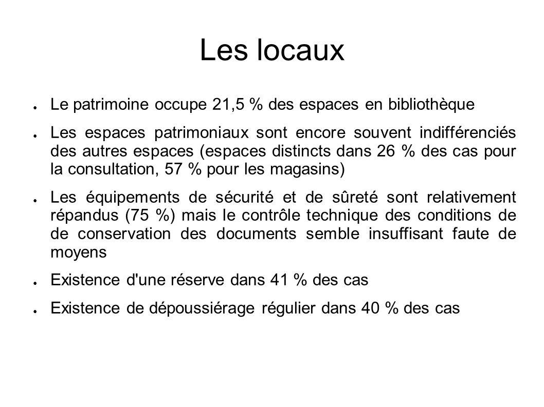 Les locaux Le patrimoine occupe 21,5 % des espaces en bibliothèque Les espaces patrimoniaux sont encore souvent indifférenciés des autres espaces (esp