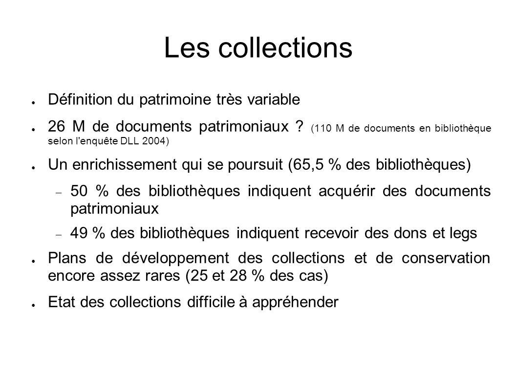 Les collections Définition du patrimoine très variable 26 M de documents patrimoniaux ? (110 M de documents en bibliothèque selon l'enquête DLL 2004)