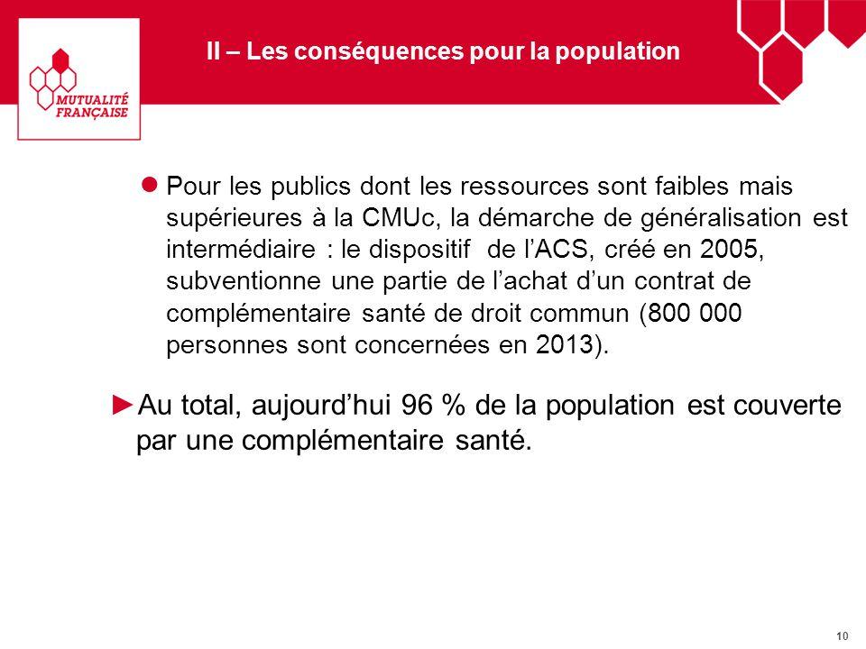 10 II – Les conséquences pour la population Pour les publics dont les ressources sont faibles mais supérieures à la CMUc, la démarche de généralisatio