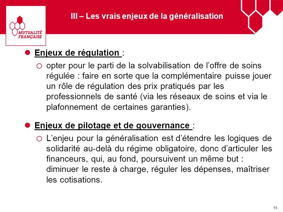 15 III – Les vrais enjeux de la généralisation Enjeux de régulation : o opter pour le parti de la solvabilisation de loffre de soins régulée : faire e