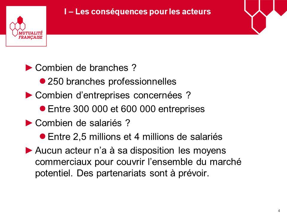 4 Combien de branches ? 250 branches professionnelles Combien dentreprises concernées ? Entre 300 000 et 600 000 entreprises Combien de salariés ? Ent