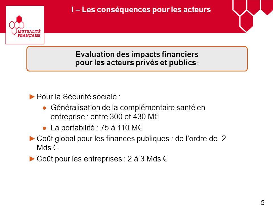 5 Evaluation des impacts financiers pour les acteurs privés et publics : Pour la Sécurité sociale : Généralisation de la complémentaire santé en entre