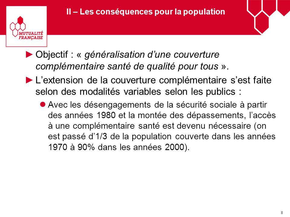 8 II – Les conséquences pour la population Objectif : « généralisation dune couverture complémentaire santé de qualité pour tous ». Lextension de la c