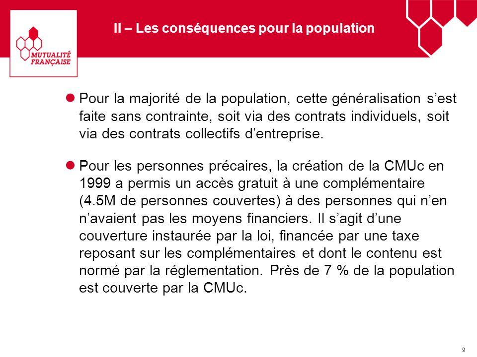 9 II – Les conséquences pour la population Pour la majorité de la population, cette généralisation sest faite sans contrainte, soit via des contrats i