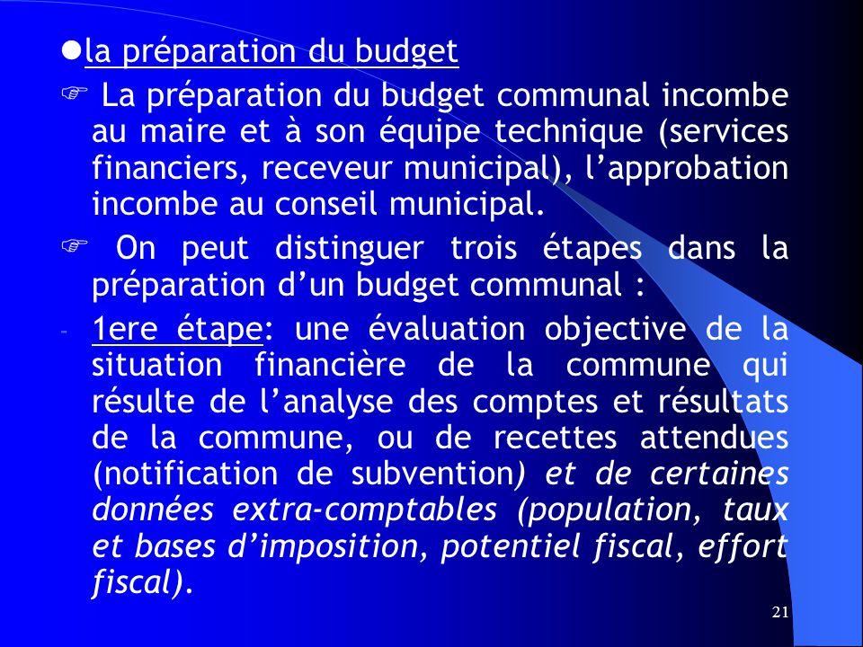 21 la préparation du budget La préparation du budget communal incombe au maire et à son équipe technique (services financiers, receveur municipal), lapprobation incombe au conseil municipal.