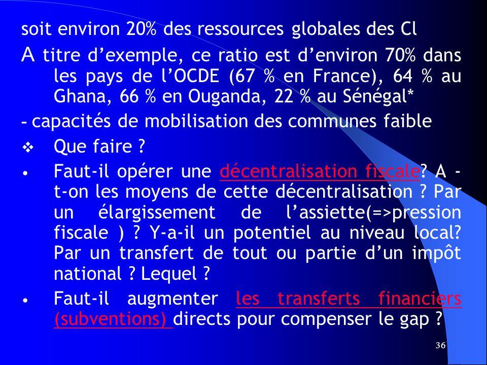 36 soit environ 20% des ressources globales des Cl A titre dexemple, ce ratio est denviron 70% dans les pays de lOCDE (67 % en France), 64 % au Ghana, 66 % en Ouganda, 22 % au Sénégal* - capacités de mobilisation des communes faible Que faire .
