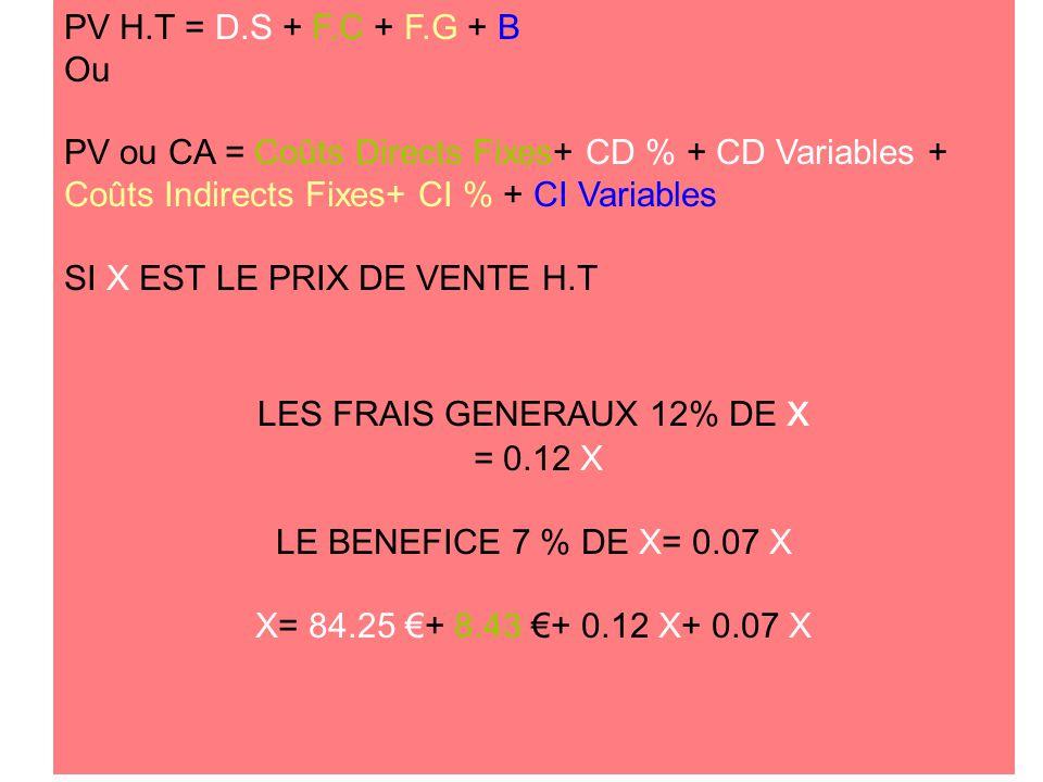 PV H.T = D.S + F.C + F.G + B Ou PV ou CA = Coûts Directs Fixes+ CD % + CD Variables + Coûts Indirects Fixes+ CI % + CI Variables SI X EST LE PRIX DE V