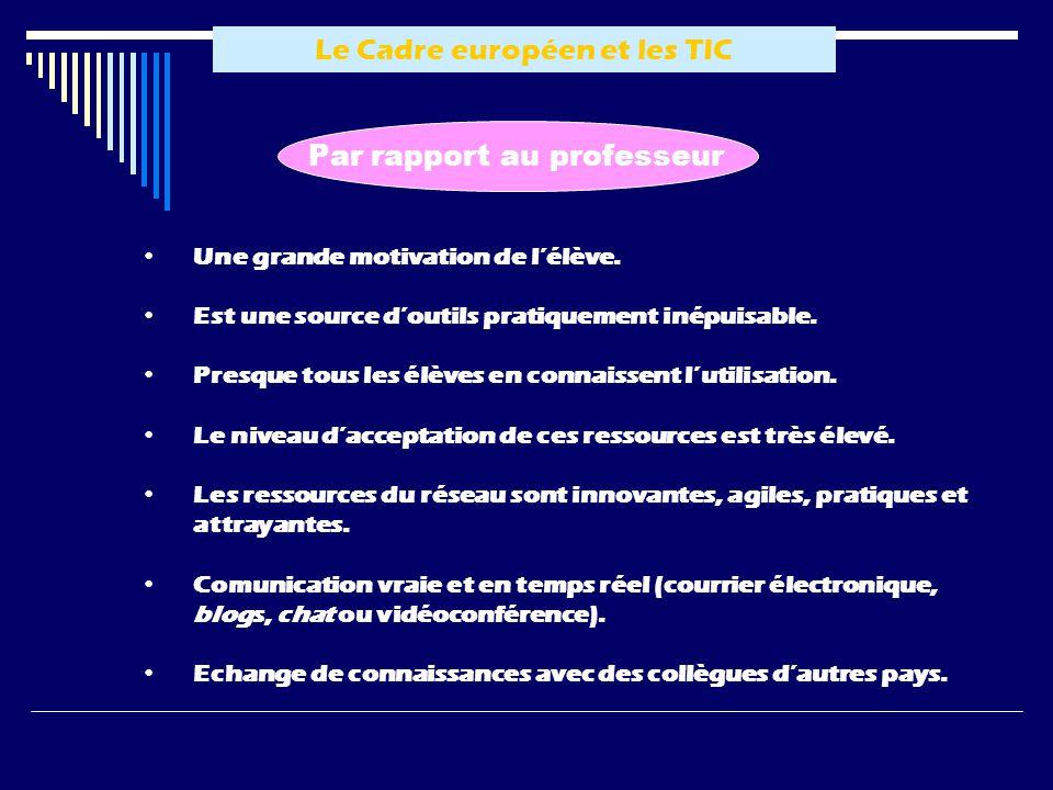 Le Cadre européen et les TIC Par rapport au professeur Une grande motivation de lélève.