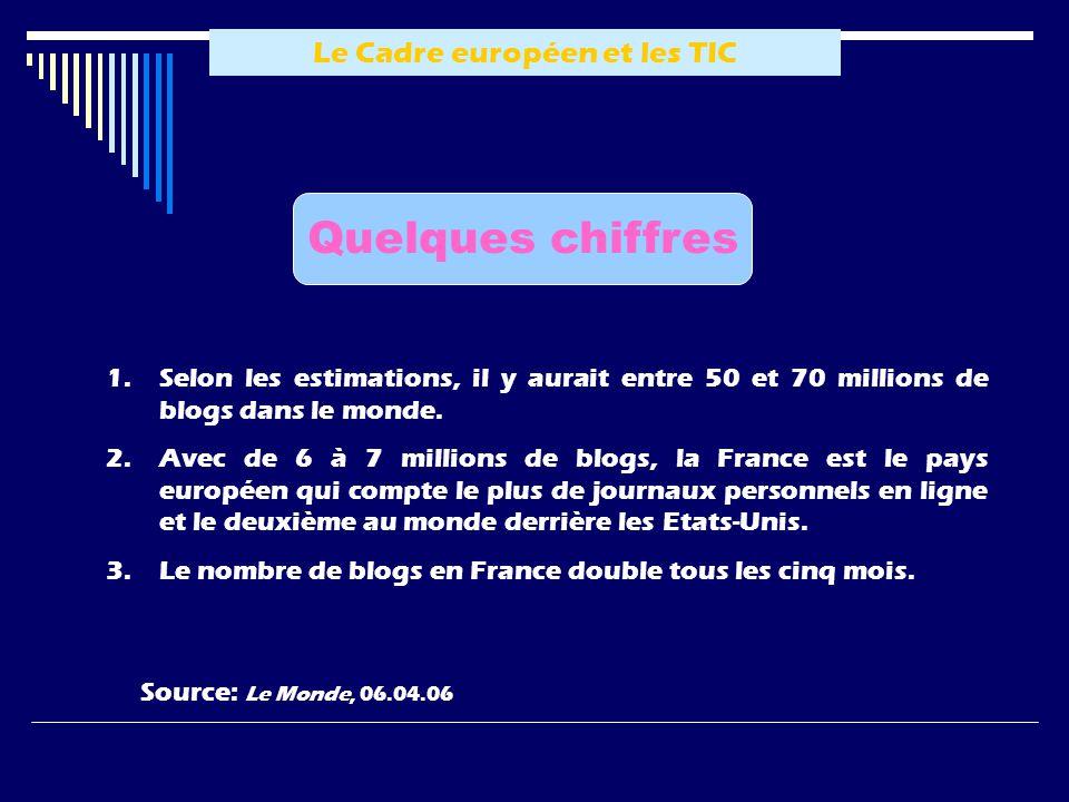 Le Cadre européen et les TIC Quelques chiffres 1.Selon les estimations, il y aurait entre 50 et 70 millions de blogs dans le monde.