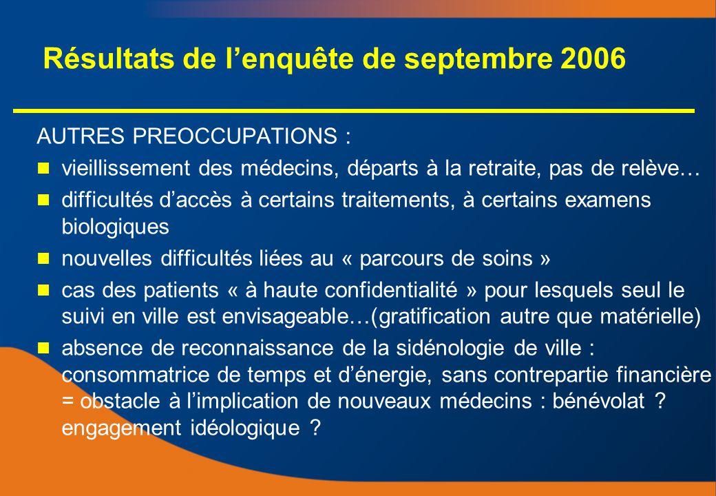 Résultats de lenquête de septembre 2006 AUTRES PREOCCUPATIONS : vieillissement des médecins, départs à la retraite, pas de relève… difficultés daccès