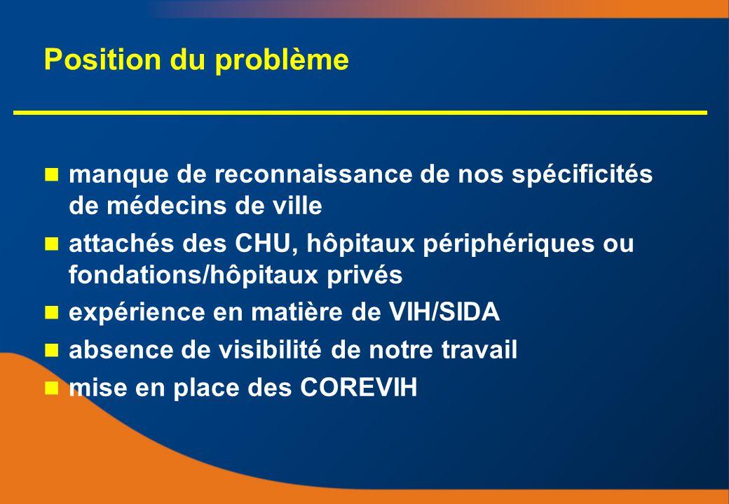 Position du problème manque de reconnaissance de nos spécificités de médecins de ville attachés des CHU, hôpitaux périphériques ou fondations/hôpitaux
